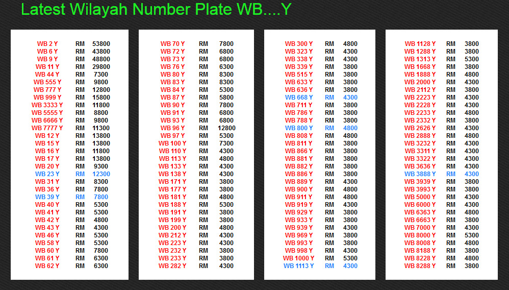 LATEST WILAYAH NUMBER PLATE WB…Y – Anan Motor